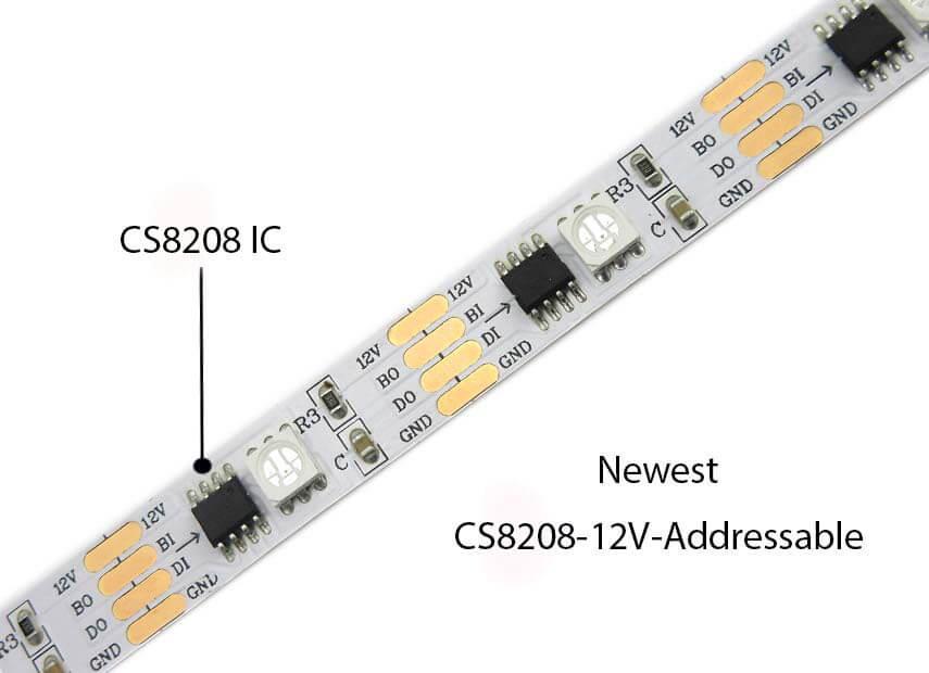 Individually Addressable LED strip