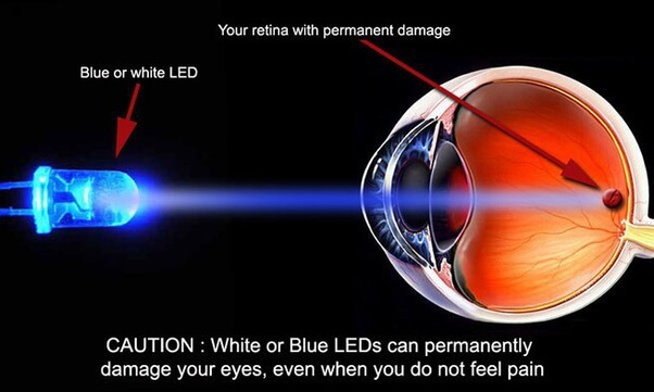 The effects of WS2811 LED Strip on Eyes