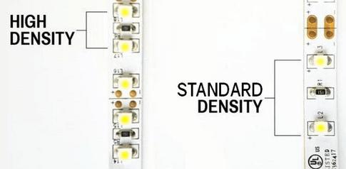 LED density