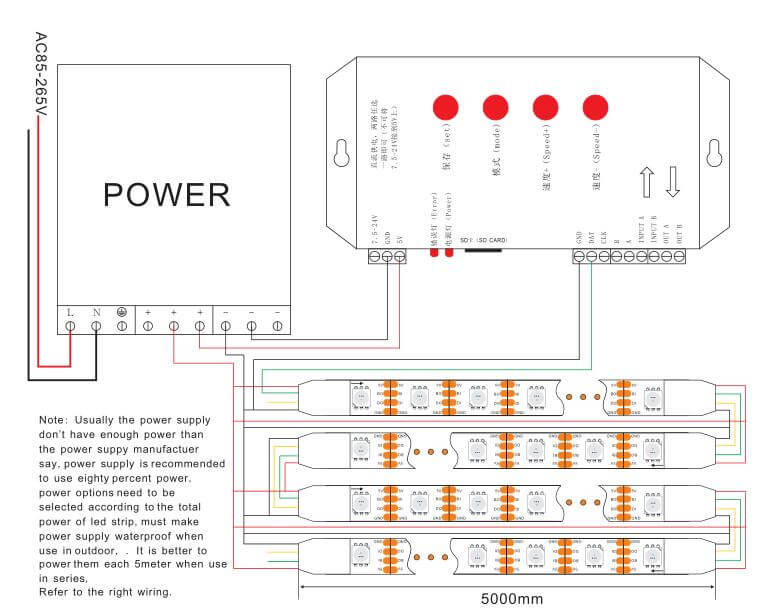 To Power WS2813 LED Strip
