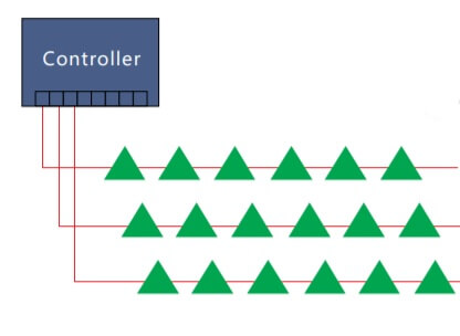 Triangular LED Panels' Connection with Controller