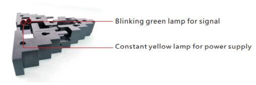 Indicator Light on Triangle LED Panel