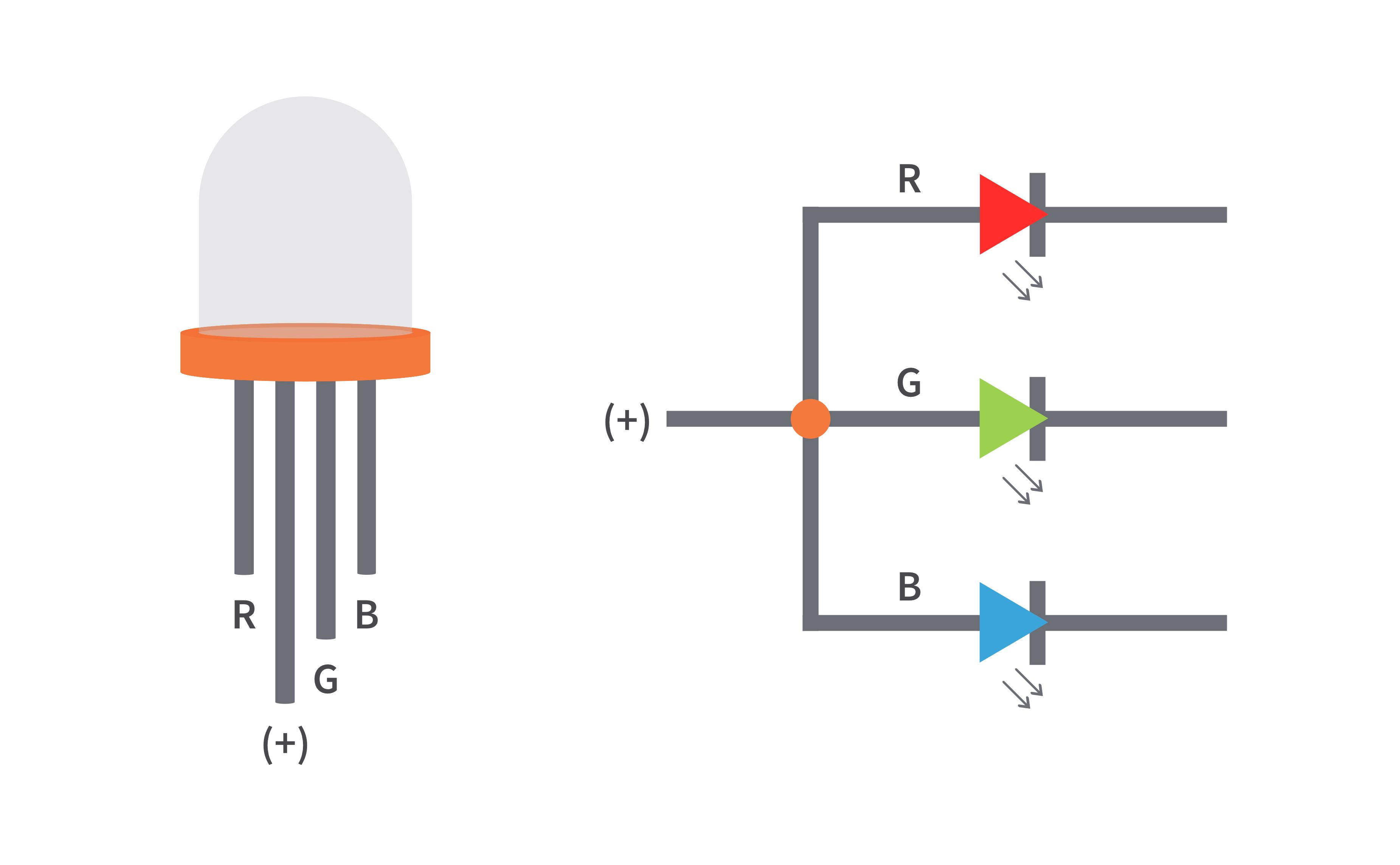 Normal RGB LEDs for DMX LED tube
