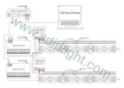 online led strip system wiring diagram
