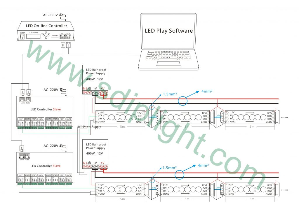 Led Tape Wiring Diagram