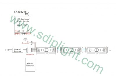 programmable led strip quick connection wire diagram