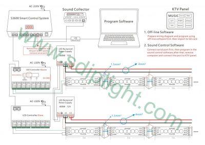 sound control led strip wiring diagram