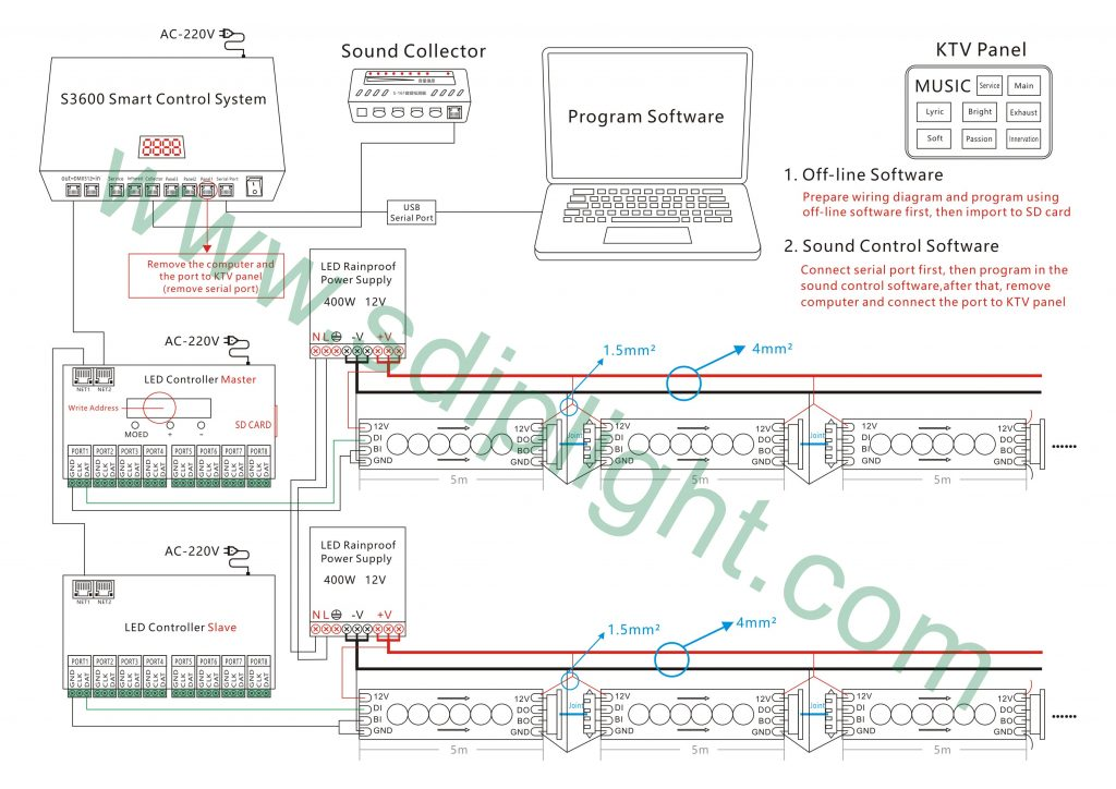 control wiring diagram software addressable led strip wiring diagram we design it for your projects  addressable led strip wiring diagram we