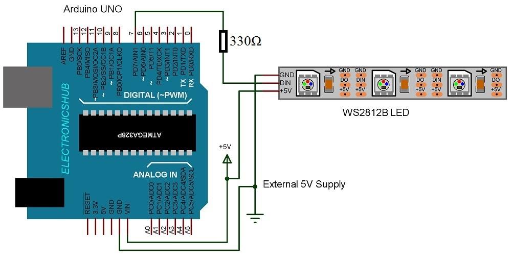 WS2812B RGB LED Strip and Arduino UNO wiring diagram