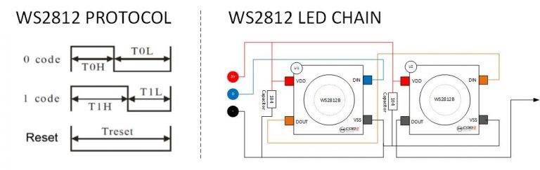 ws2812 protocol LED chain