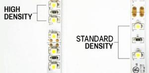 LED Density of Addressable LED Strips