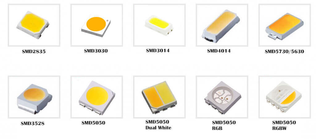 Different Types of SMDs