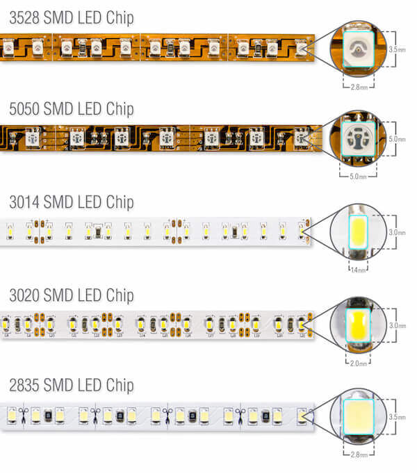 SMD LED Comparison-of-5050-2835-3528-3014