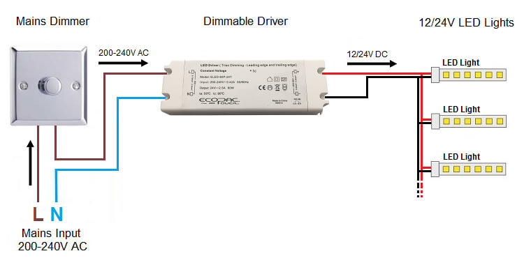 Dimmable-led-driver-circuit-diagram