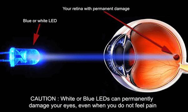 Blue White Light Damaging Eyesight